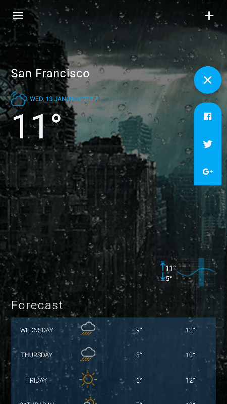 Weather - Ionic Template-ionic app theme